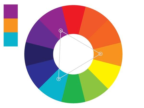 Цветовая схема квадрат и