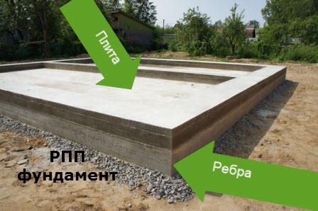 Ребристая фундамент плита быстровозводимые железобетонные дома