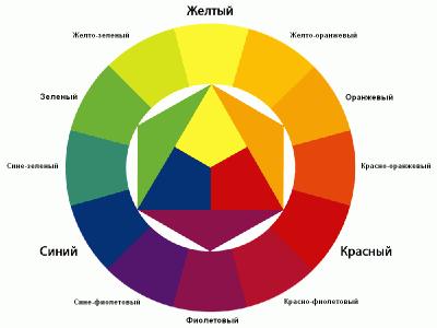 Цветовое колесо и подбор